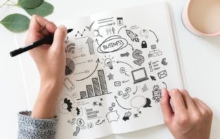 Woman creating a business plan for sustaining a successful company
